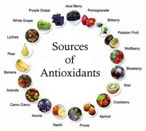 affordable-sources-of-antioxidants